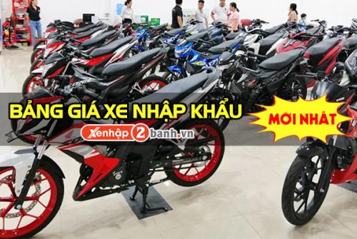 Bảng giá xe máy nhập khẩu mới nhất tháng 4/2021 tại Xenhap2banh